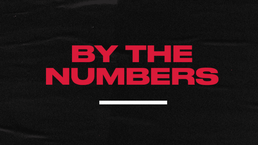 By the Numbers Black 2020 w/o