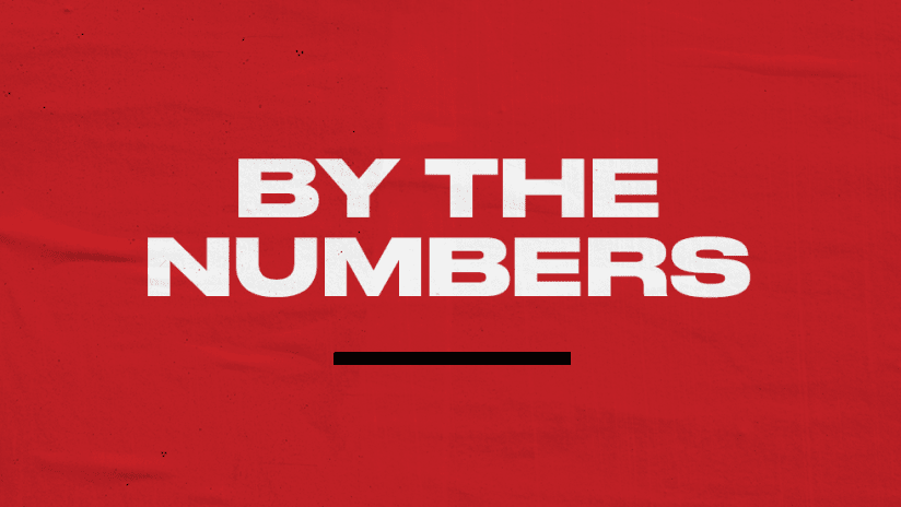 By the Numbers Red 2020