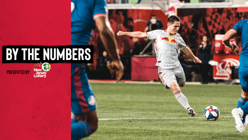 By The Numbers 052519