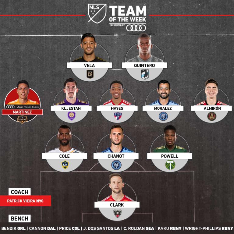 Kaku, Bradley Wright-Phillips Named to MLS Team of the Week Bench - https://newyork-mp7static.mlsdigital.net/elfinderimages/2018/2018-1x1-Audi-TOTW-Week-7.jpg