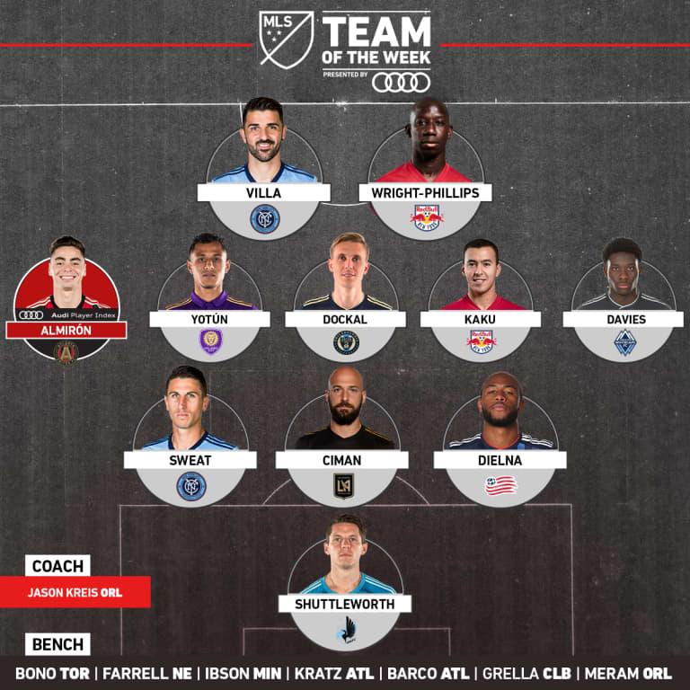Bradley Wright-Phillips, Kaku Named to MLS Team of the Week | Week 9 - https://league-mp7static.mlsdigital.net/images/2018-1x1-Audi-TOTW-Week-9.jpg