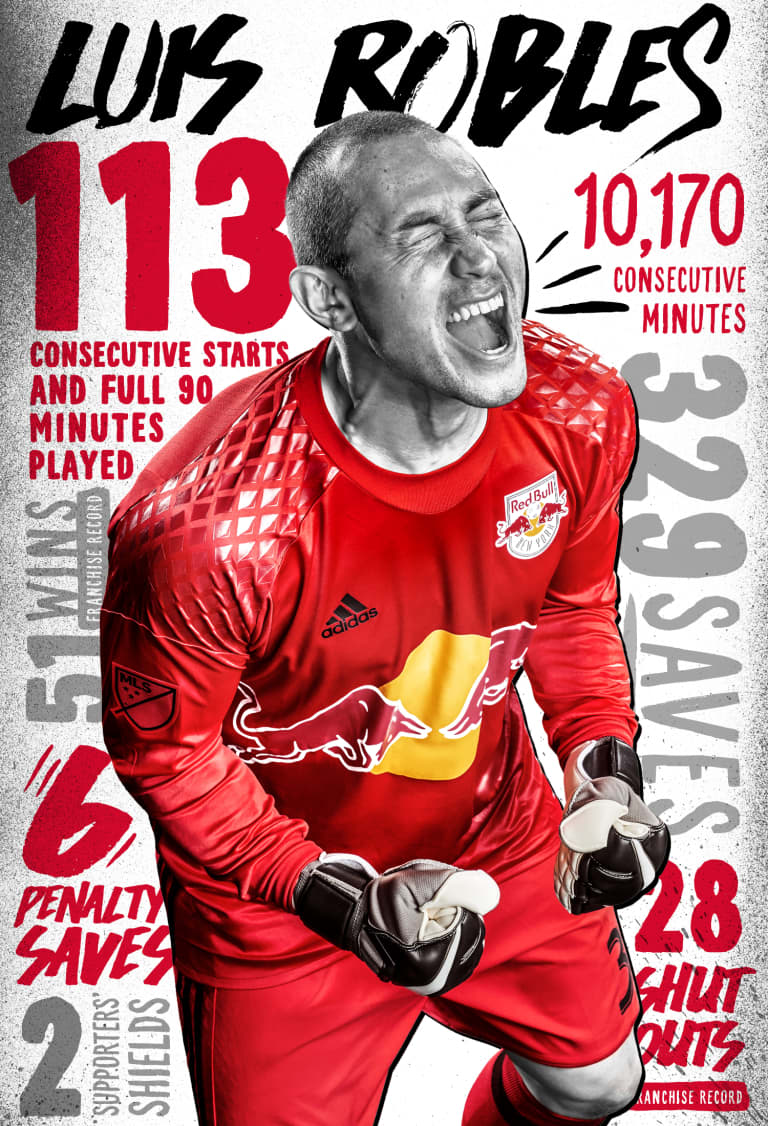 INFOGRAPHIC: Luis Robles | Ironman By The Numbers -