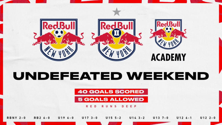 Red Bulls Go Undefeated Across All Teams in One Weekend -