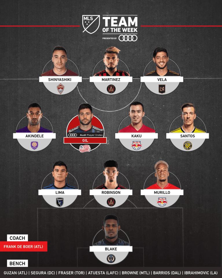 Kaku, Michael Amir Murillo Named to MLS Team of the Week - https://league-mp7static.mlsdigital.net/images/mls_soccer_2018_22019-06-03_12-09-47.png