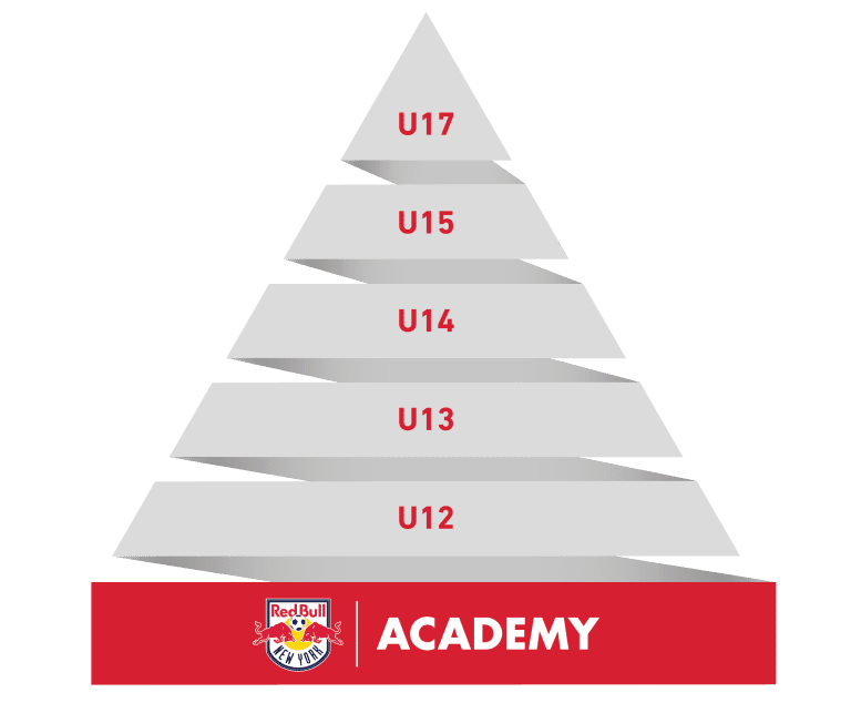 RBYP21_Academy-Pyramid