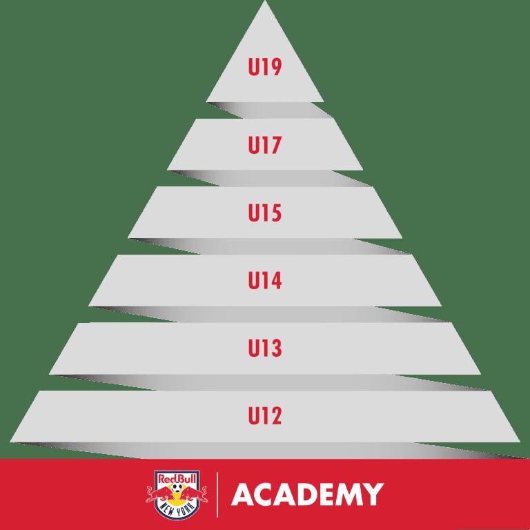 RBYP20_Office_Pyramid-academy