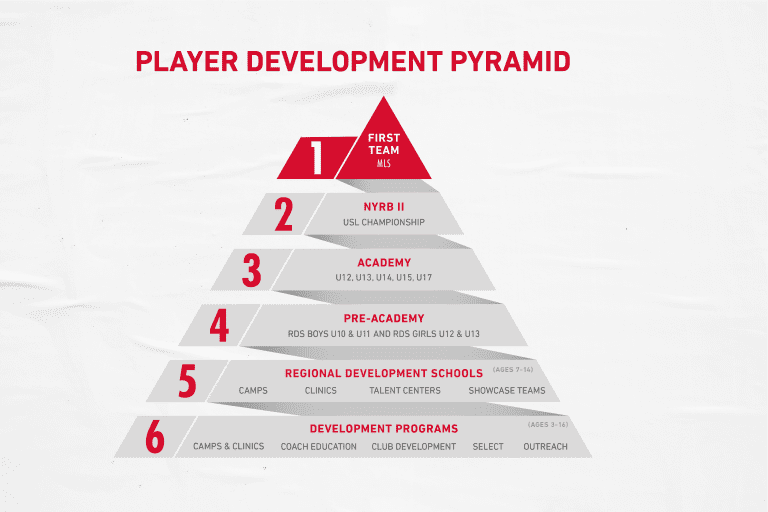 RBYP21_Office_Pyramid_1